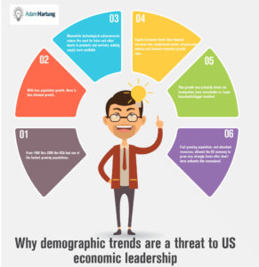 Infographic: Why Demographic Trends are a threat to US Economic Leadership, Hartung