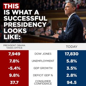 successful-presidency