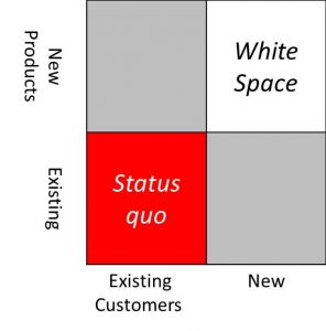 new vs existing, product v. customer