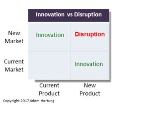 Ansoff Matrix showing disruption and innovation boxes