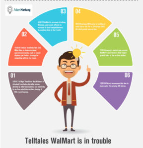 Infographic, telltale signs walmart is in trouble, hartung