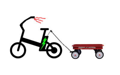What Radio Flyer and Harley-Davidson Have in Common