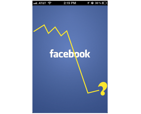 Reports of Facebook's Death Are Greatly Exaggerated (Paraphrasing Mark Twain)